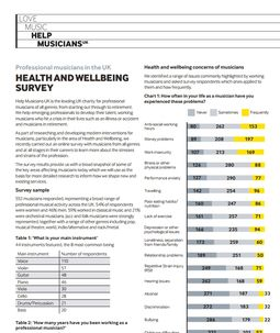 Health & Wellbeing Survey